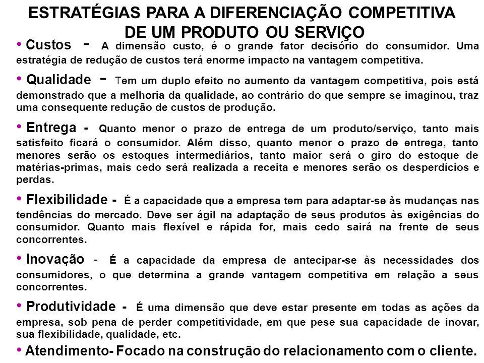 ESTRATÉGIAS PARA A DIFERENCIAÇÃO COMPETITIVA DE UM PRODUTO OU SERVIÇO
