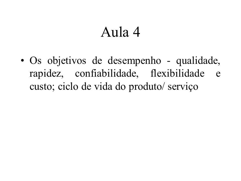 Aula 4 Os objetivos de desempenho - qualidade, rapidez, confiabilidade, flexibilidade e custo; ciclo de vida do produto/ serviço.