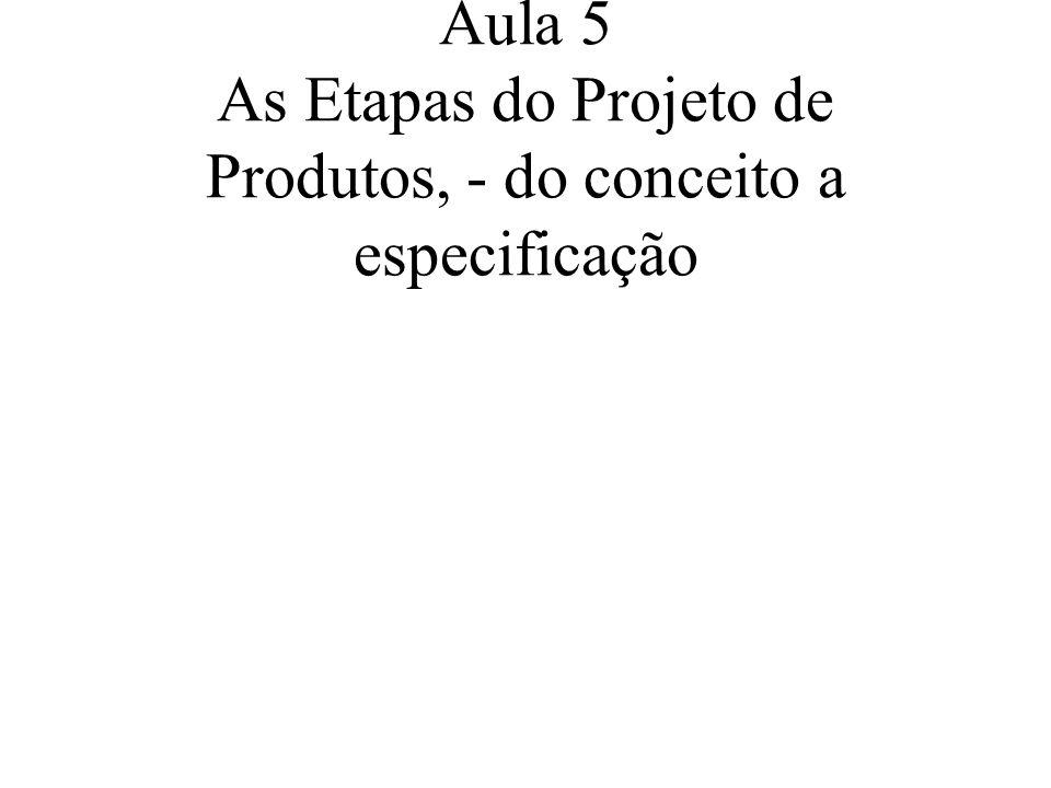 Aula 5 As Etapas do Projeto de Produtos, - do conceito a especificação