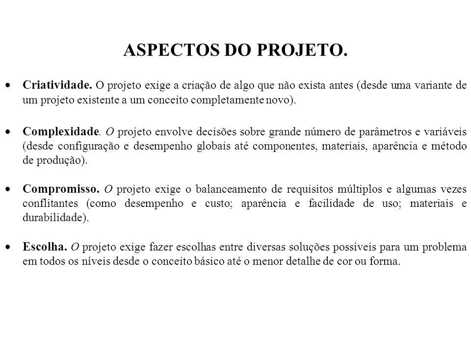 ASPECTOS DO PROJETO.