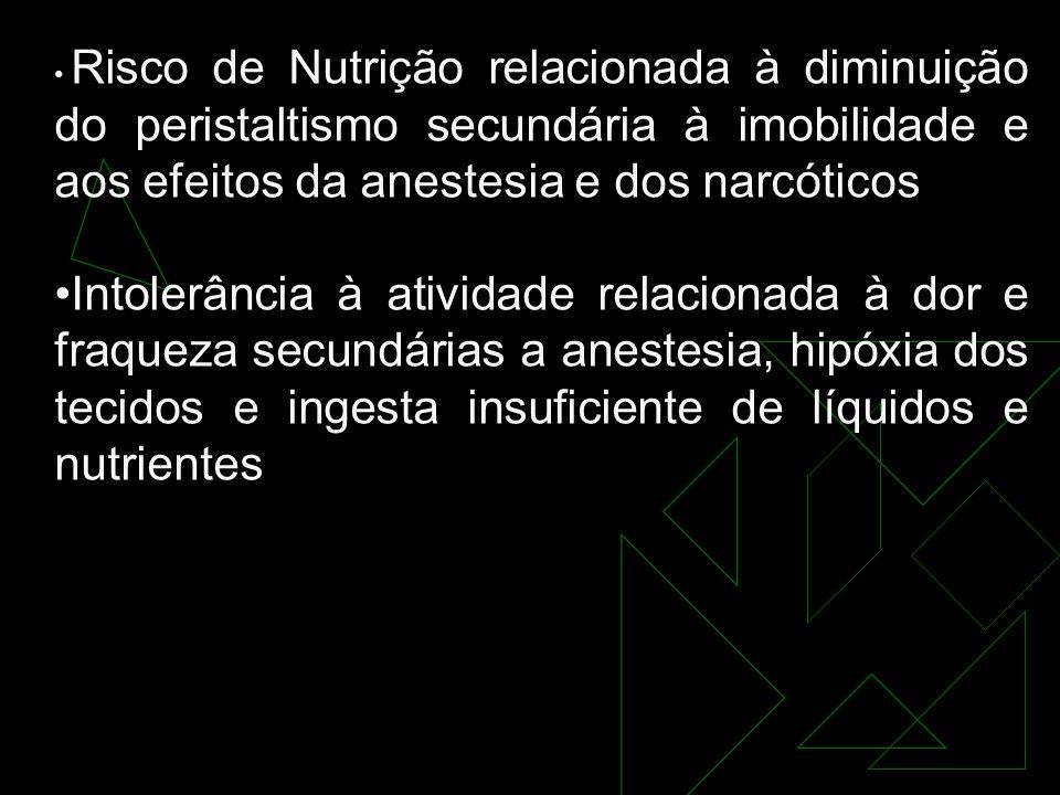 Risco de Nutrição relacionada à diminuição do peristaltismo secundária à imobilidade e aos efeitos da anestesia e dos narcóticos