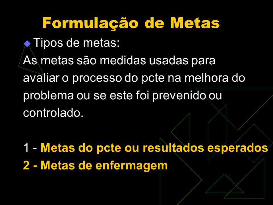 Formulação de Metas Tipos de metas: As metas são medidas usadas para