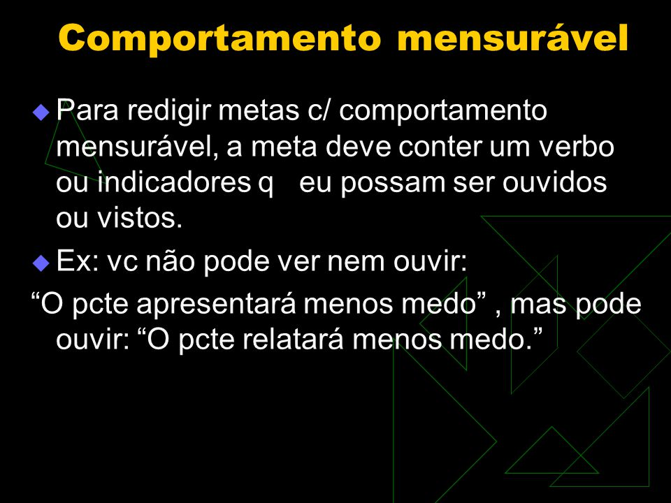 Comportamento mensurável