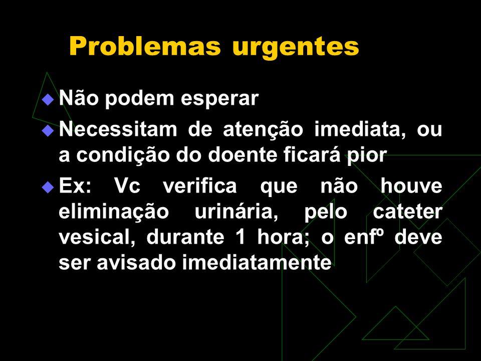 Problemas urgentes Não podem esperar