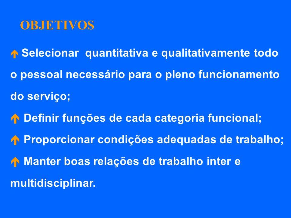 OBJETIVOS  Definir funções de cada categoria funcional;