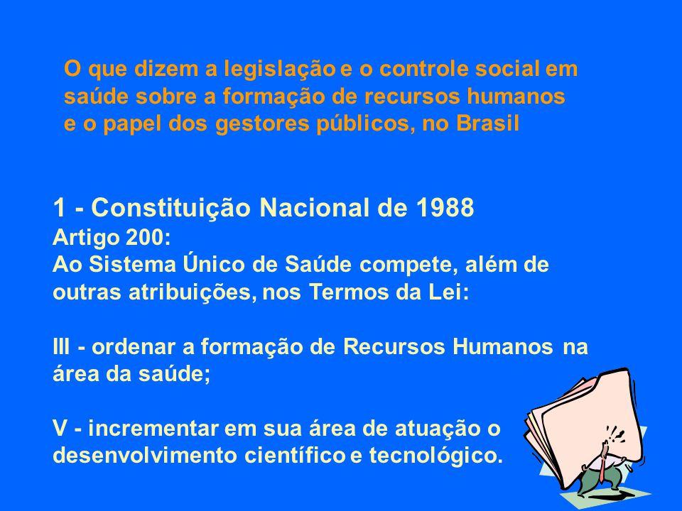 1 - Constituição Nacional de 1988