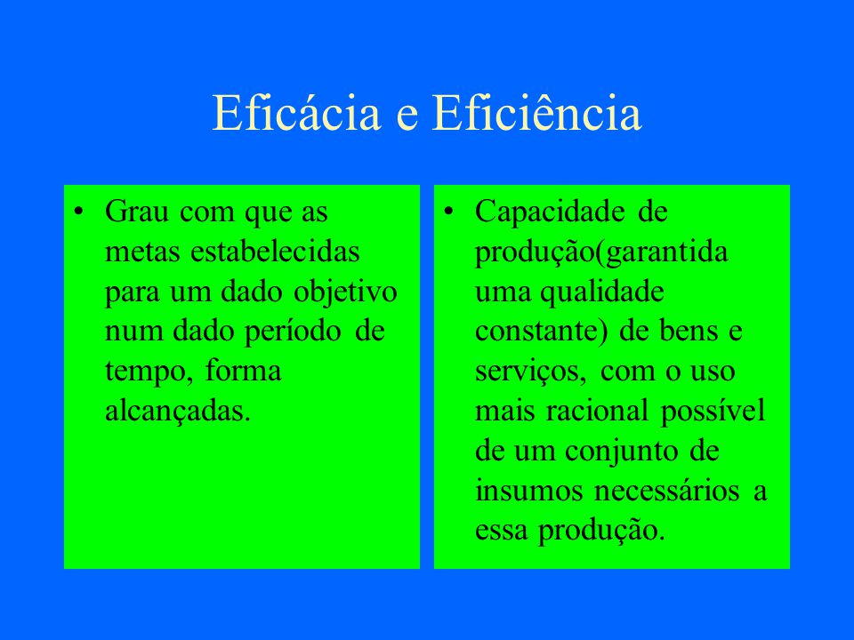 Eficácia e Eficiência Grau com que as metas estabelecidas para um dado objetivo num dado período de tempo, forma alcançadas.