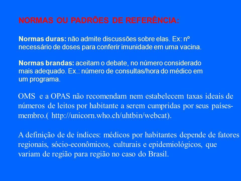 NORMAS OU PADRÕES DE REFERÊNCIA: