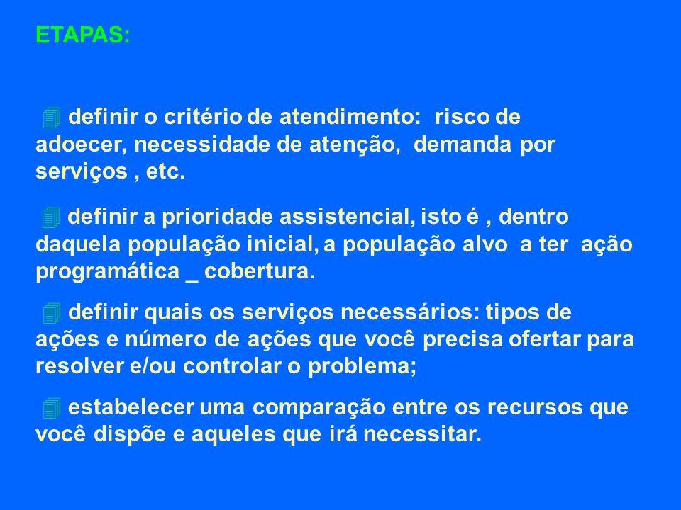 ETAPAS:  definir o critério de atendimento: risco de adoecer, necessidade de atenção, demanda por serviços , etc.
