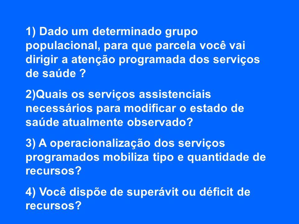 1) Dado um determinado grupo populacional, para que parcela você vai dirigir a atenção programada dos serviços de saúde