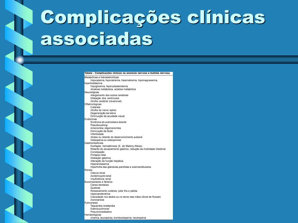 Complicações clínicas associadas