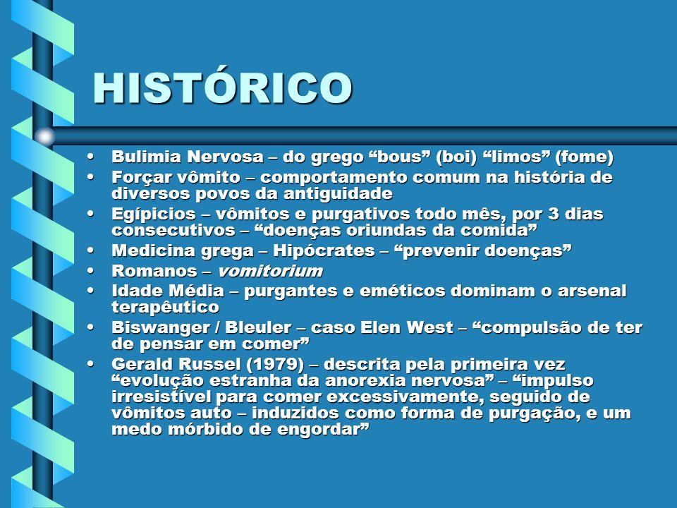 HISTÓRICO Bulimia Nervosa – do grego bous (boi) limos (fome)