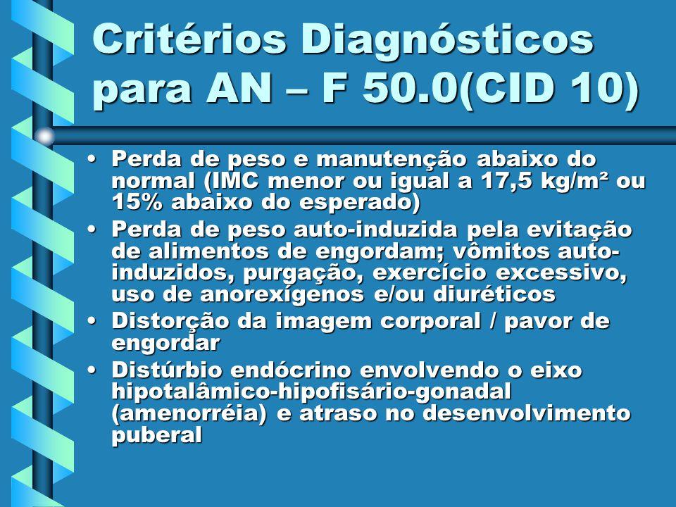 Critérios Diagnósticos para AN – F 50.0(CID 10)
