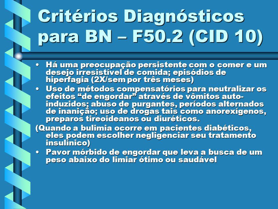 Critérios Diagnósticos para BN – F50.2 (CID 10)