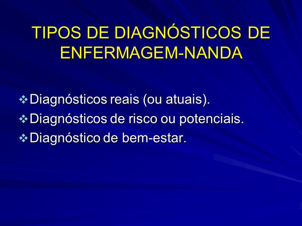 TIPOS DE DIAGNÓSTICOS DE ENFERMAGEM-NANDA