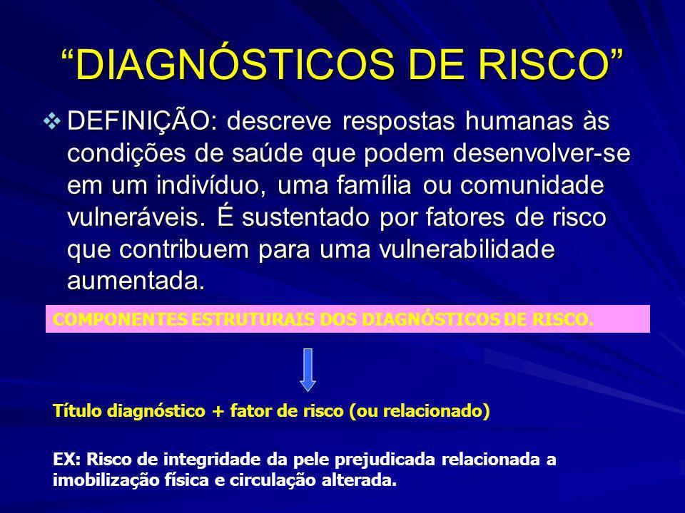 DIAGNÓSTICOS DE RISCO