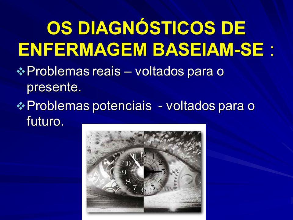 OS DIAGNÓSTICOS DE ENFERMAGEM BASEIAM-SE :