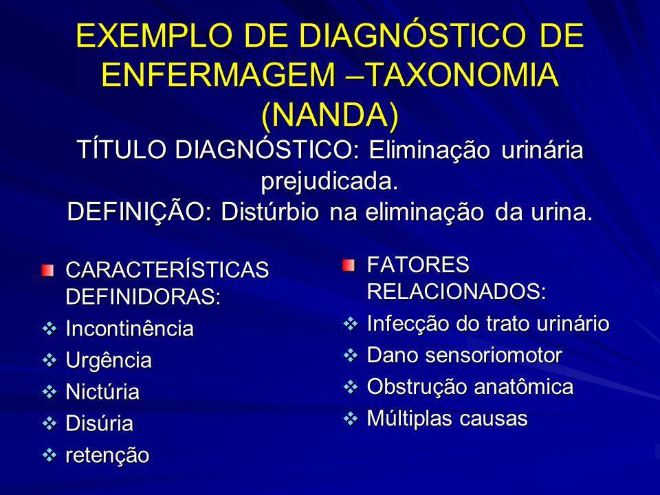 EXEMPLO DE DIAGNÓSTICO DE ENFERMAGEM –TAXONOMIA (NANDA) TÍTULO DIAGNÓSTICO: Eliminação urinária prejudicada. DEFINIÇÃO: Distúrbio na eliminação da urina.
