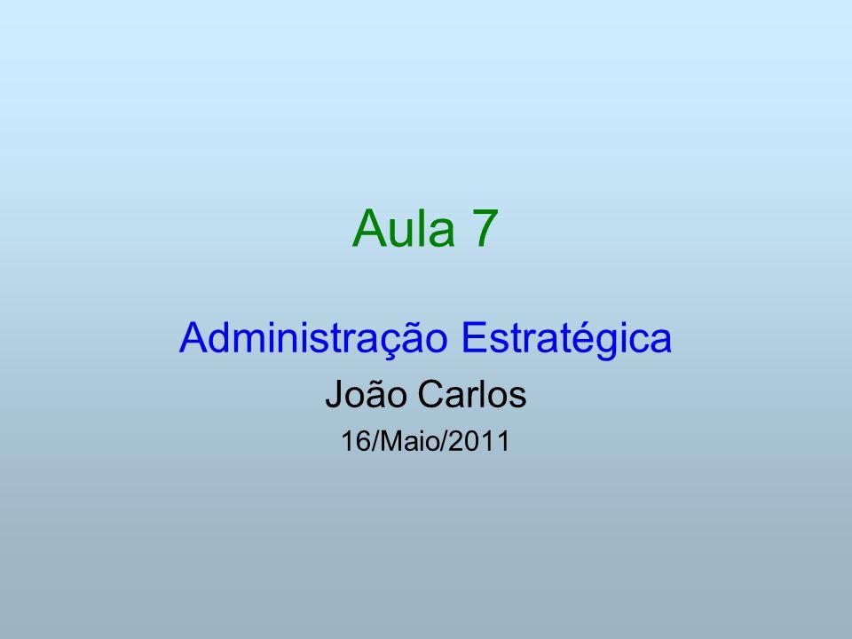 Administração Estratégica João Carlos 16/Maio/2011