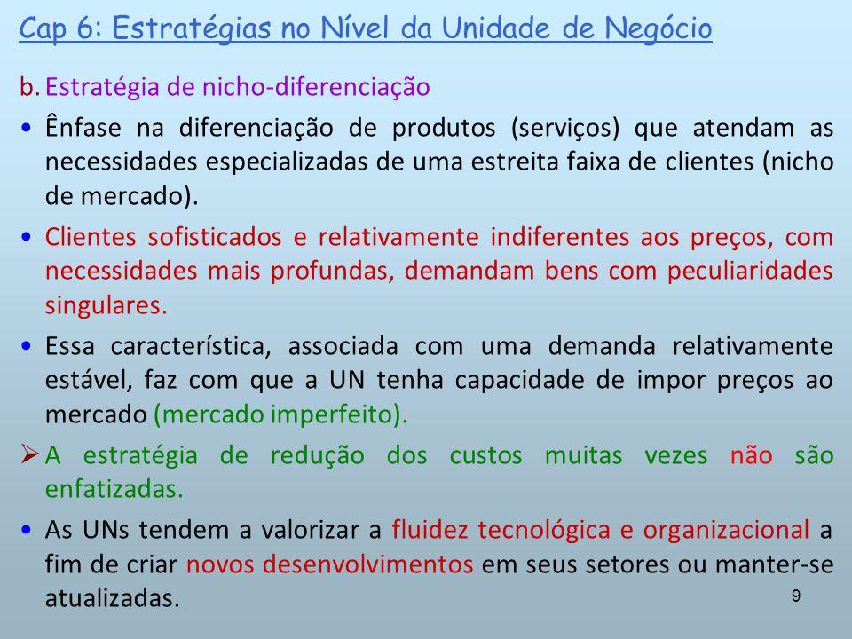 Cap 6: Estratégias no Nível da Unidade de Negócio