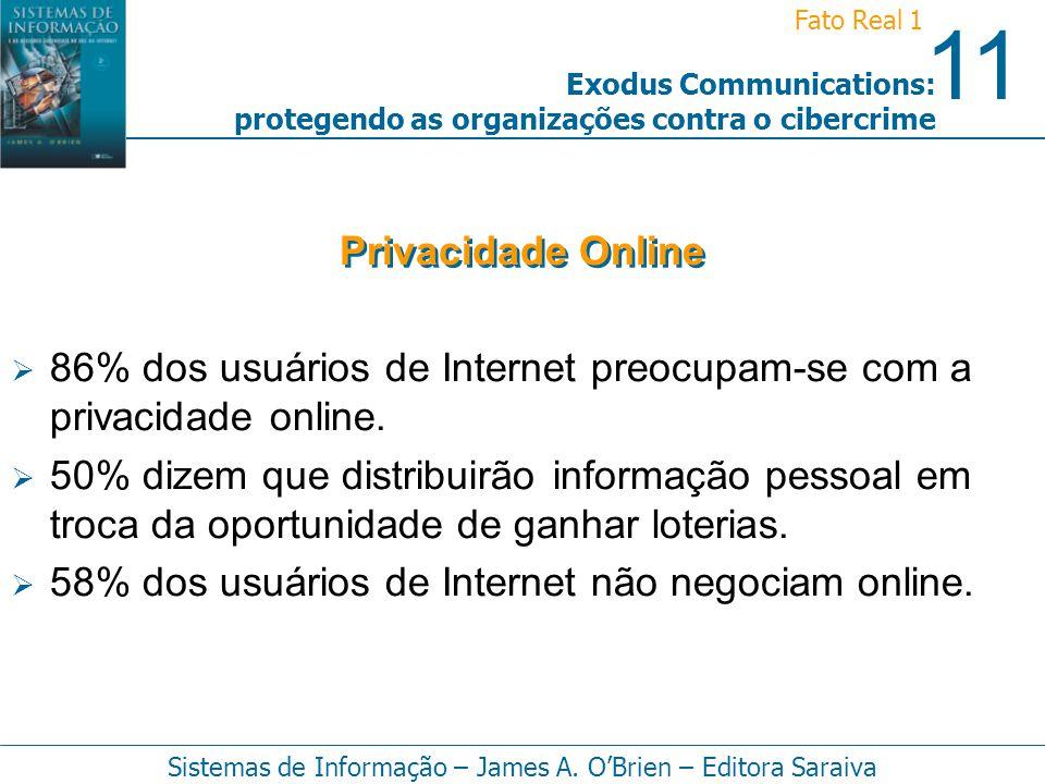 Privacidade Online 86% dos usuários de Internet preocupam-se com a privacidade online.
