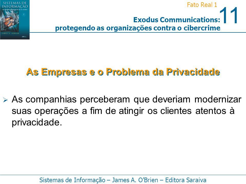 As Empresas e o Problema da Privacidade