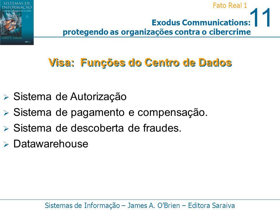 Visa: Funções do Centro de Dados