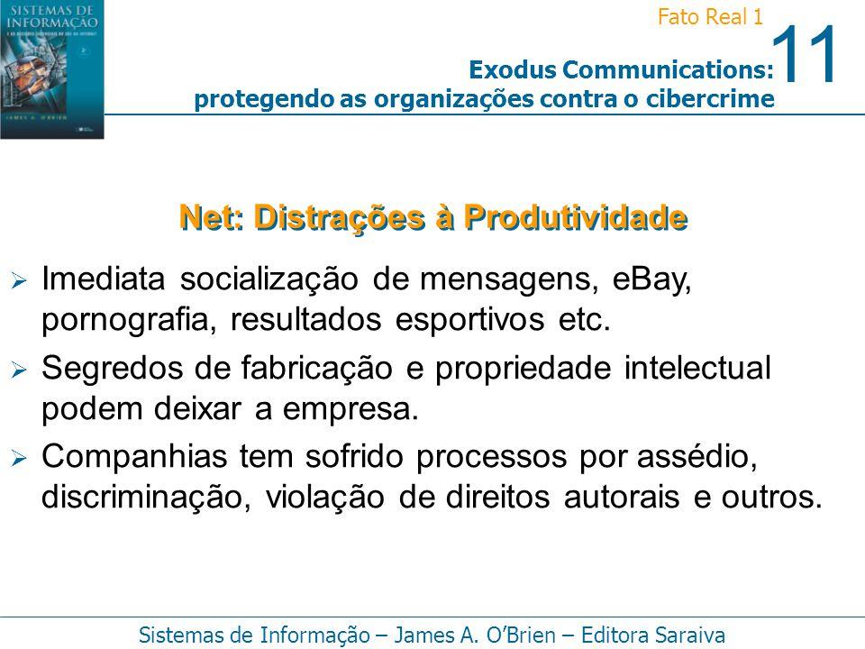 Net: Distrações à Produtividade