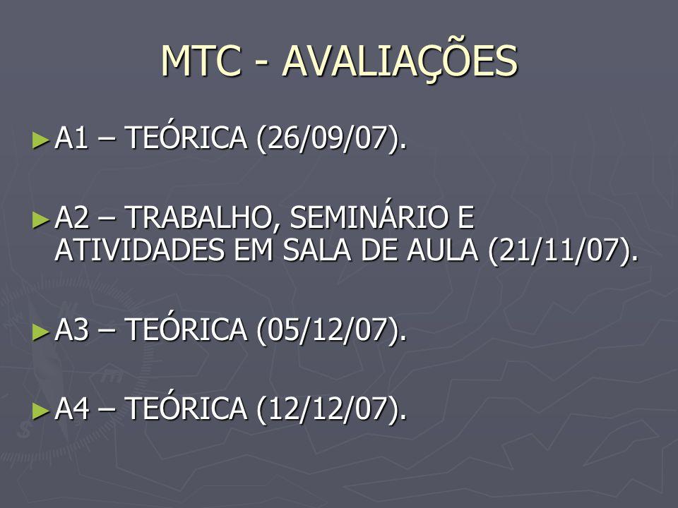 MTC - AVALIAÇÕES A1 – TEÓRICA (26/09/07).