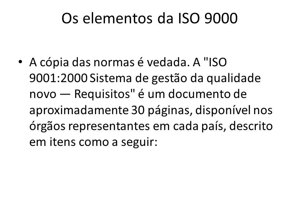 Os elementos da ISO 9000