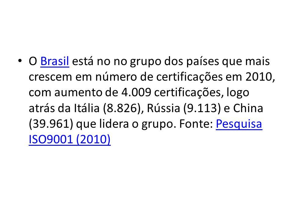 O Brasil está no no grupo dos países que mais crescem em número de certificações em 2010, com aumento de 4.009 certificações, logo atrás da Itália (8.826), Rússia (9.113) e China (39.961) que lidera o grupo.