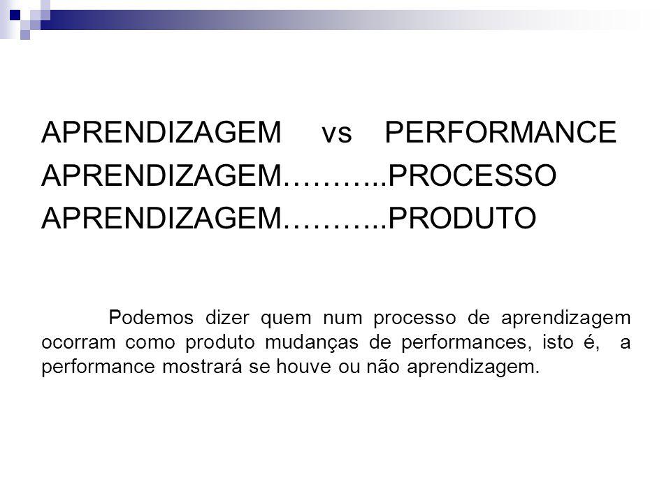 APRENDIZAGEM vs PERFORMANCE APRENDIZAGEM………..PROCESSO