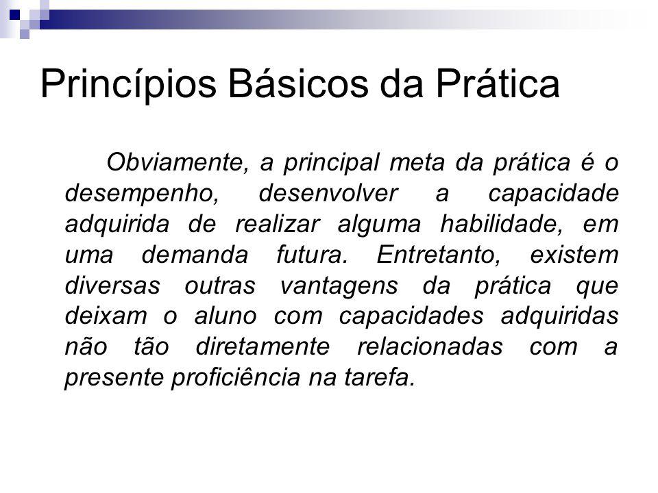 Princípios Básicos da Prática