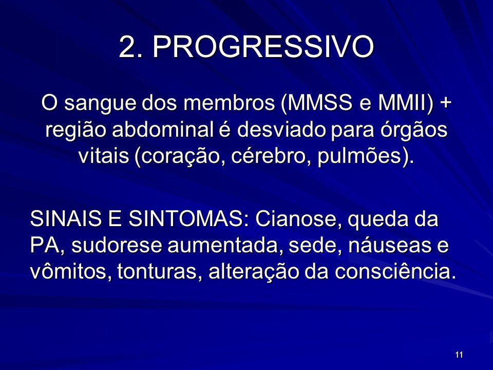 2. PROGRESSIVO O sangue dos membros (MMSS e MMII) + região abdominal é desviado para órgãos vitais (coração, cérebro, pulmões).