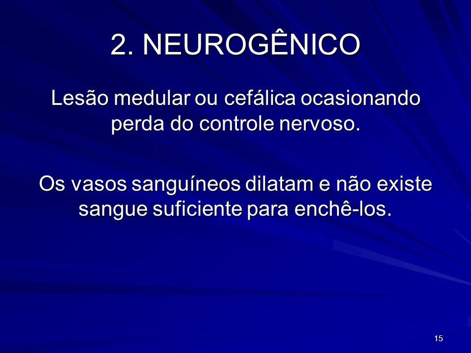 Lesão medular ou cefálica ocasionando perda do controle nervoso.