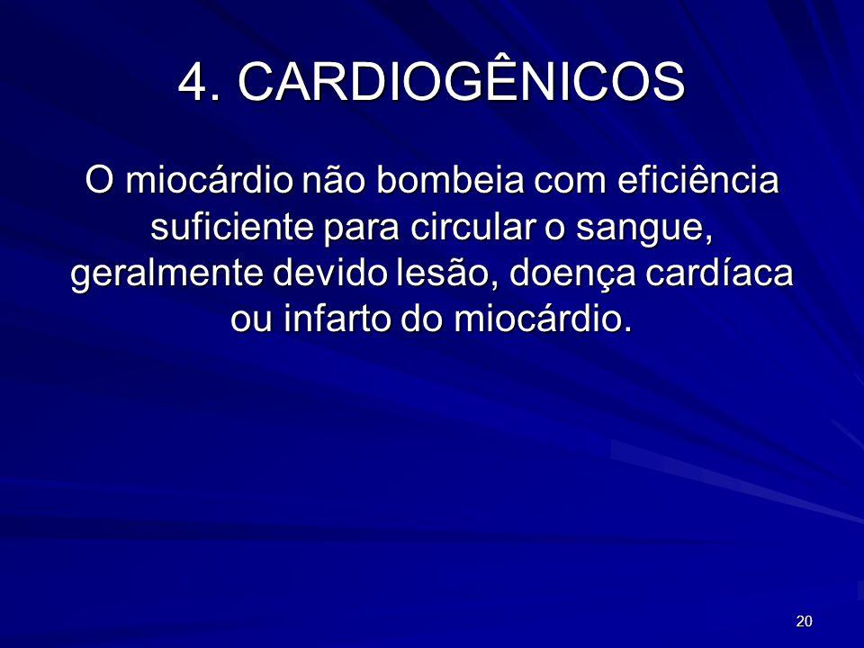 4. CARDIOGÊNICOS