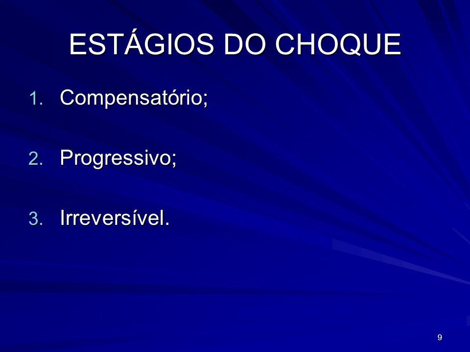 ESTÁGIOS DO CHOQUE Compensatório; Progressivo; Irreversível.
