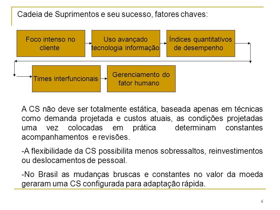 Cadeia de Suprimentos e seu sucesso, fatores chaves: