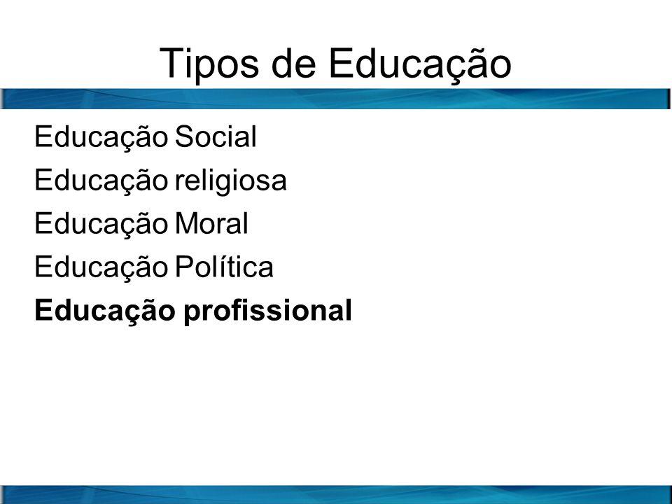 Tipos de Educação Educação Social Educação religiosa Educação Moral