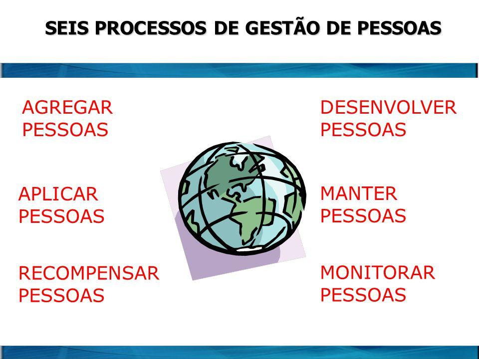 SEIS PROCESSOS DE GESTÃO DE PESSOAS