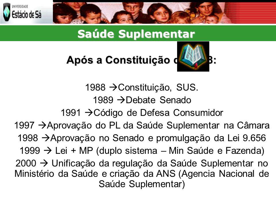 Após a Constituição de 1988: