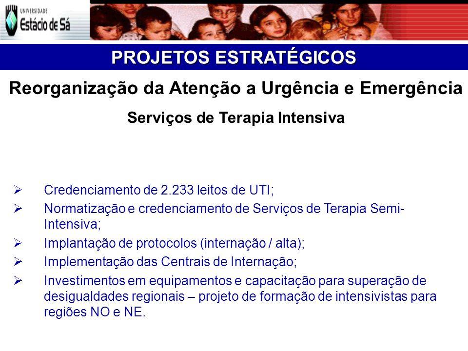 PROJETOS ESTRATÉGICOS Reorganização da Atenção a Urgência e Emergência