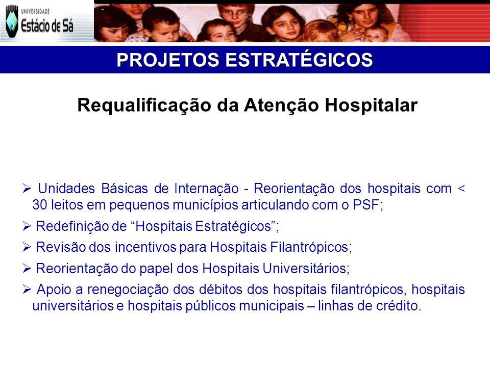 PROJETOS ESTRATÉGICOS Requalificação da Atenção Hospitalar