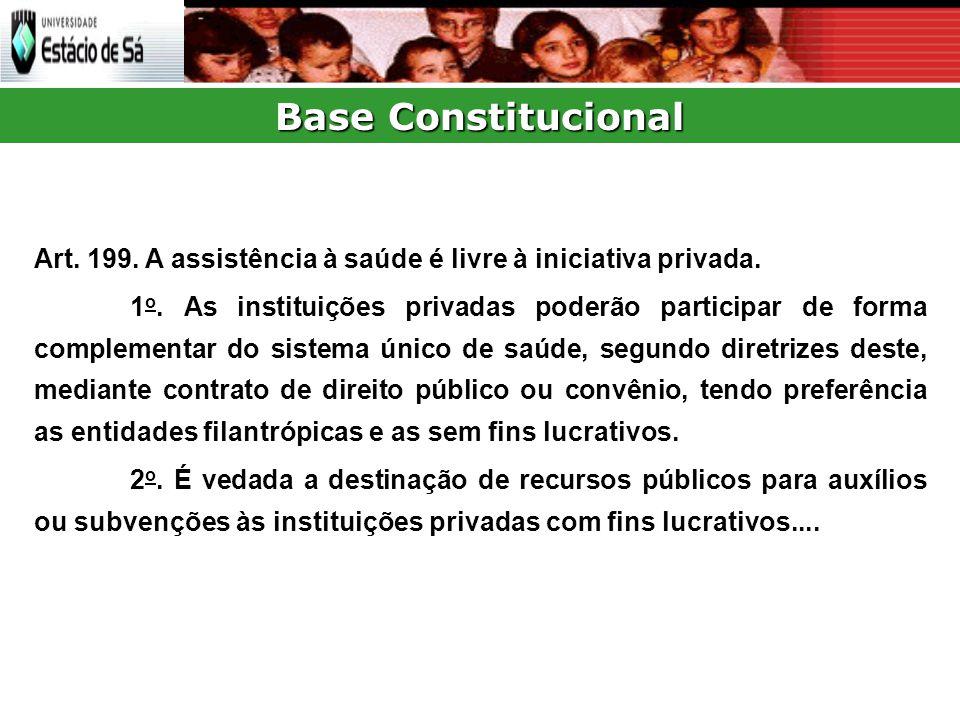 Base Constitucional Art. 199. A assistência à saúde é livre à iniciativa privada.