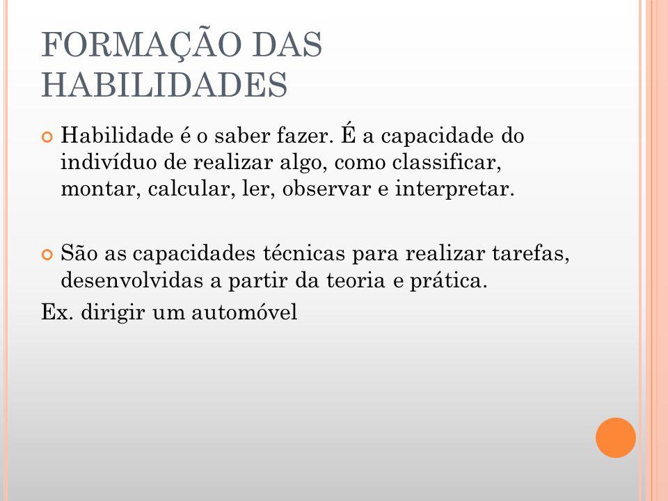FORMAÇÃO DAS HABILIDADES