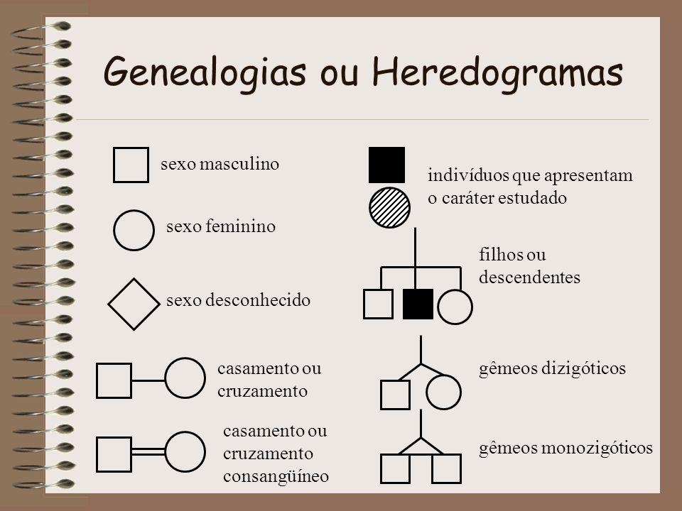 Genealogias ou Heredogramas