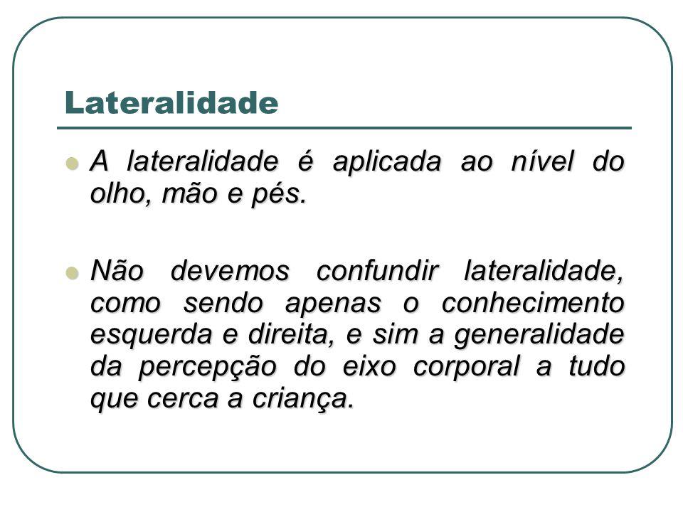 Lateralidade A lateralidade é aplicada ao nível do olho, mão e pés.
