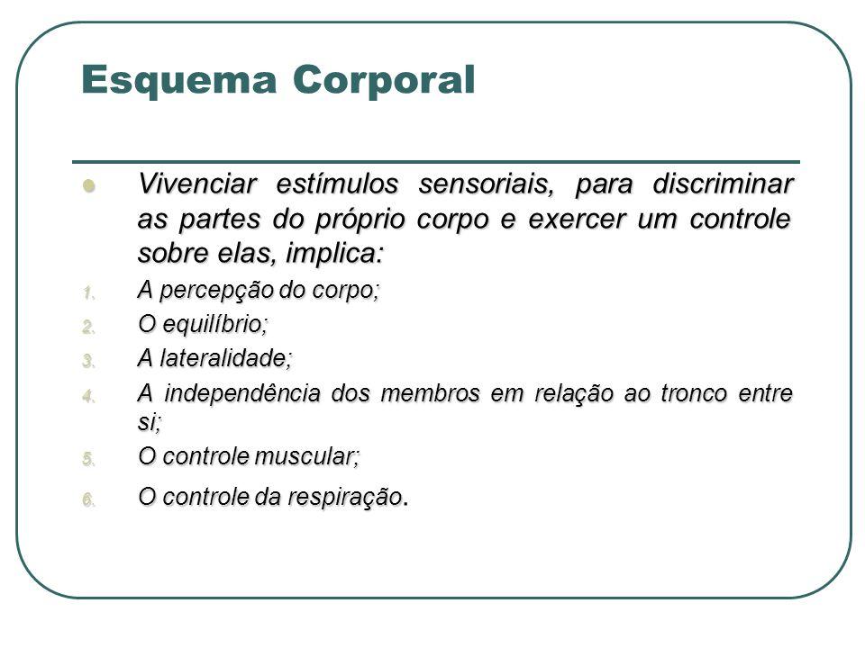 Esquema Corporal Vivenciar estímulos sensoriais, para discriminar as partes do próprio corpo e exercer um controle sobre elas, implica: