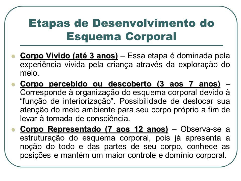 Etapas de Desenvolvimento do Esquema Corporal
