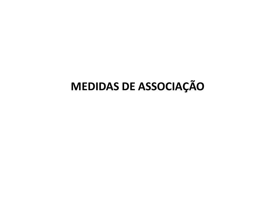 MEDIDAS DE ASSOCIAÇÃO